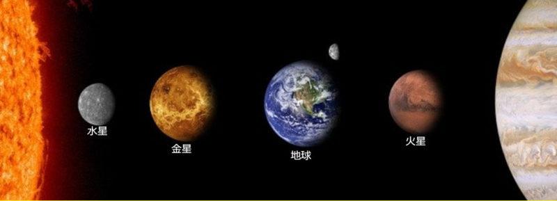 太陽系の金星・地球・火星のイメージ